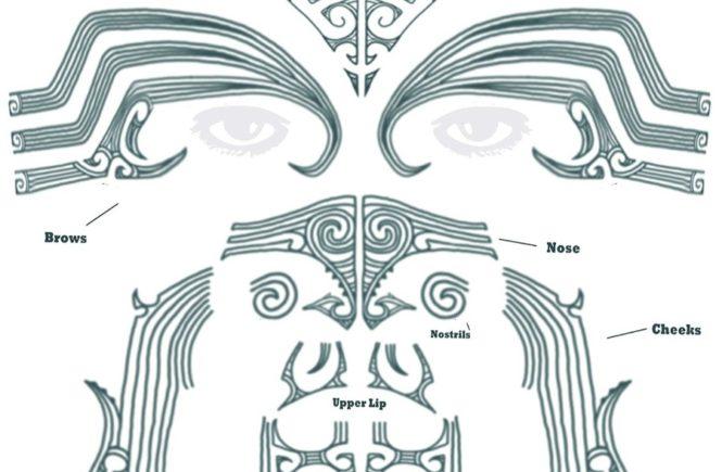 временные татуировки, маори, переводные картинки, новая зеландия, tinsley transfers, традиционная татуировка, татуировки океании, хеллоуин