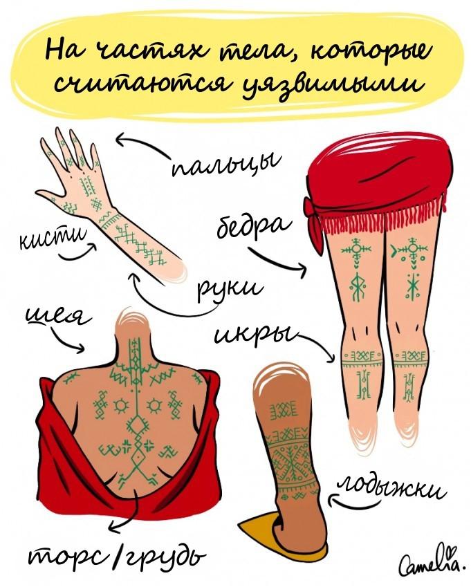 традиционные татуировки берберов